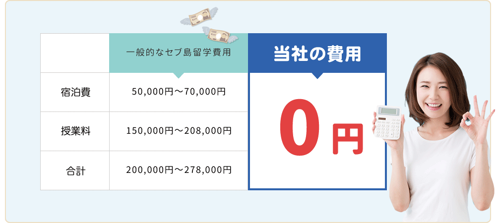 従来と0円留学との比較